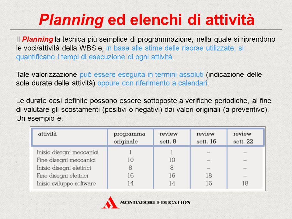 Planning ed elenchi di attività