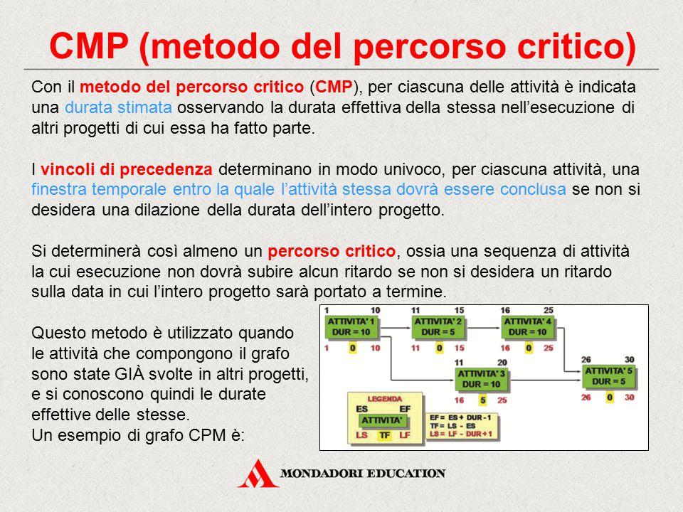 CMP (metodo del percorso critico)