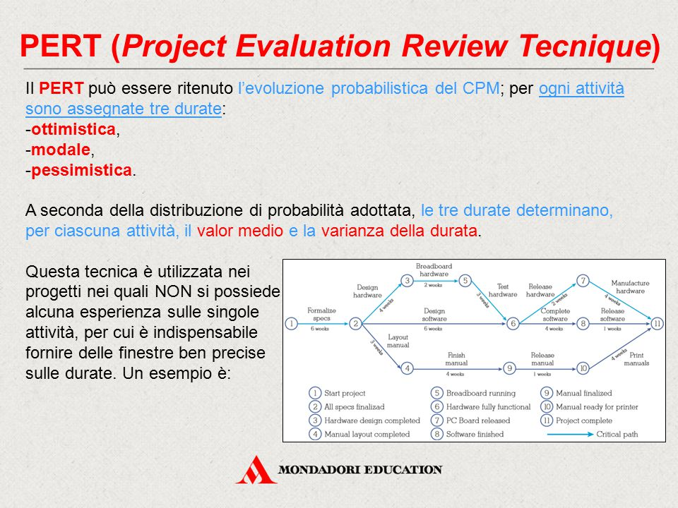 PERT (Project Evaluation Review Tecnique)