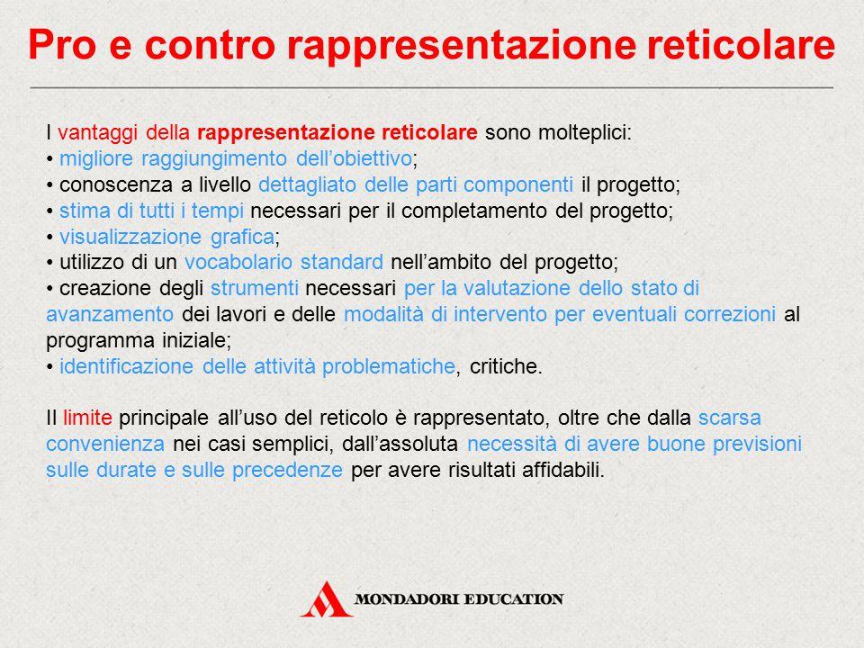 Pro e contro rappresentazione reticolare