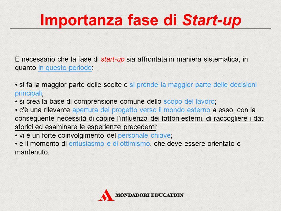 Importanza fase di Start-up