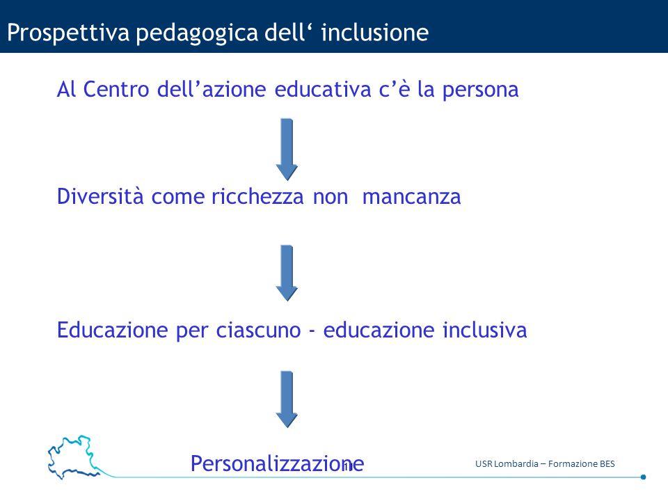 Prospettiva pedagogica dell' inclusione