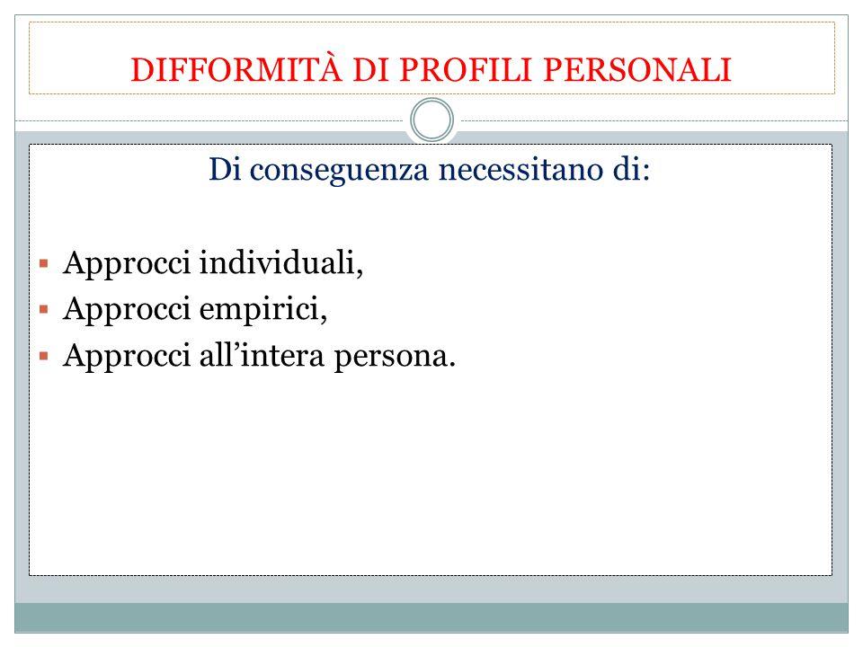 DIFFORMITÀ DI PROFILI PERSONALI