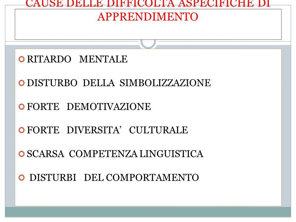 CAUSE DELLE DIFFICOLTÀ ASPECIFICHE DI APPRENDIMENTO