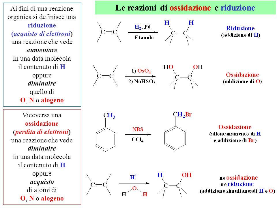 Le reazioni di ossidazione e riduzione