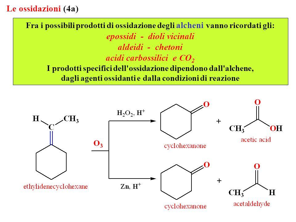 epossidi - dioli vicinali aldeidi - chetoni acidi carbossilici e CO2