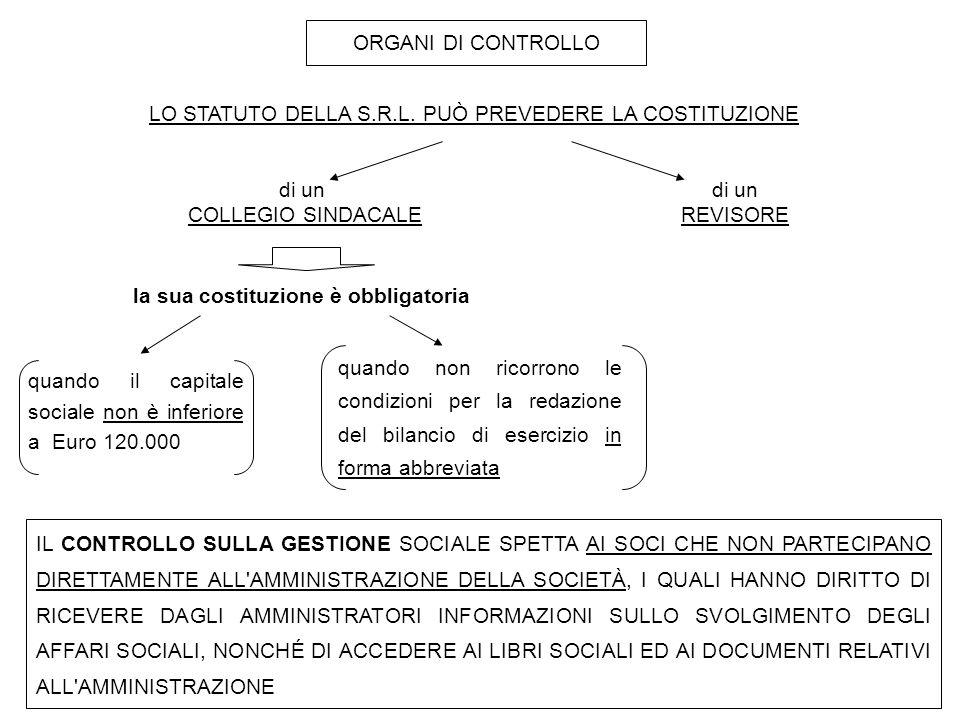 ORGANI DI CONTROLLO LO STATUTO DELLA S.R.L. PUÒ PREVEDERE LA COSTITUZIONE. di un. COLLEGIO SINDACALE.