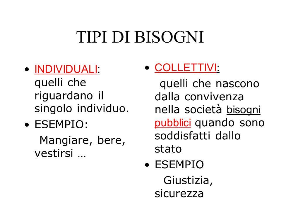 TIPI DI BISOGNI INDIVIDUALI: quelli che riguardano il singolo individuo. ESEMPIO: Mangiare, bere, vestirsi …