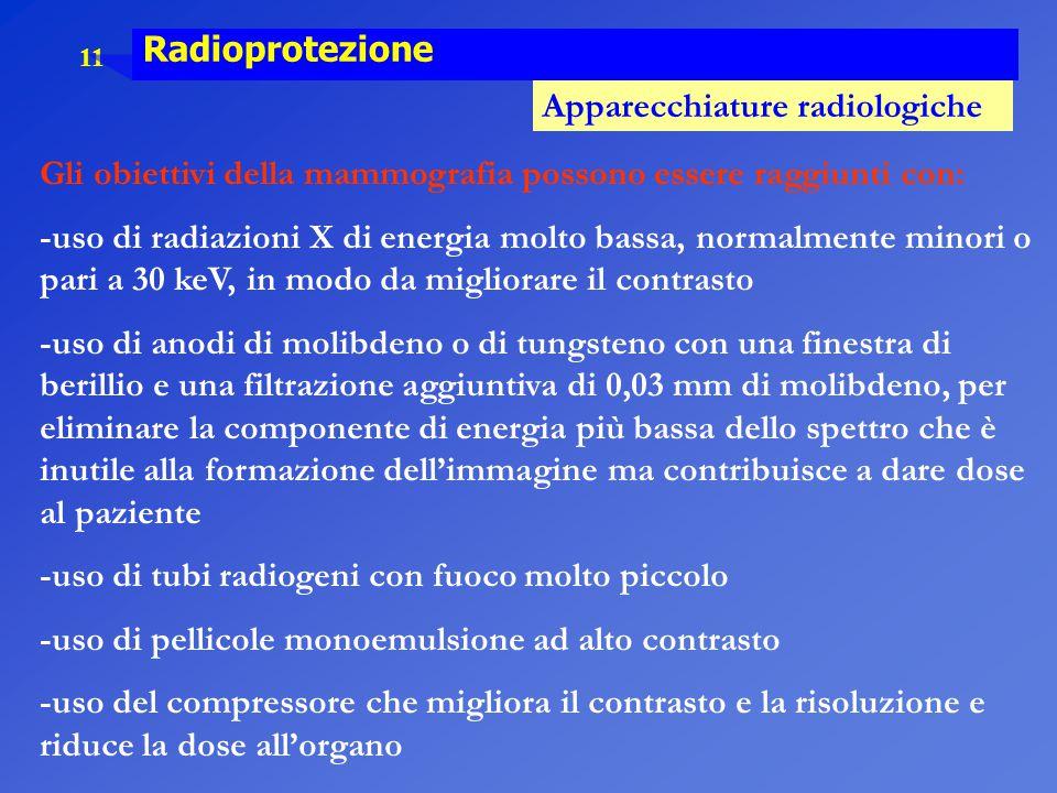 Gli obiettivi della mammografia possono essere raggiunti con: