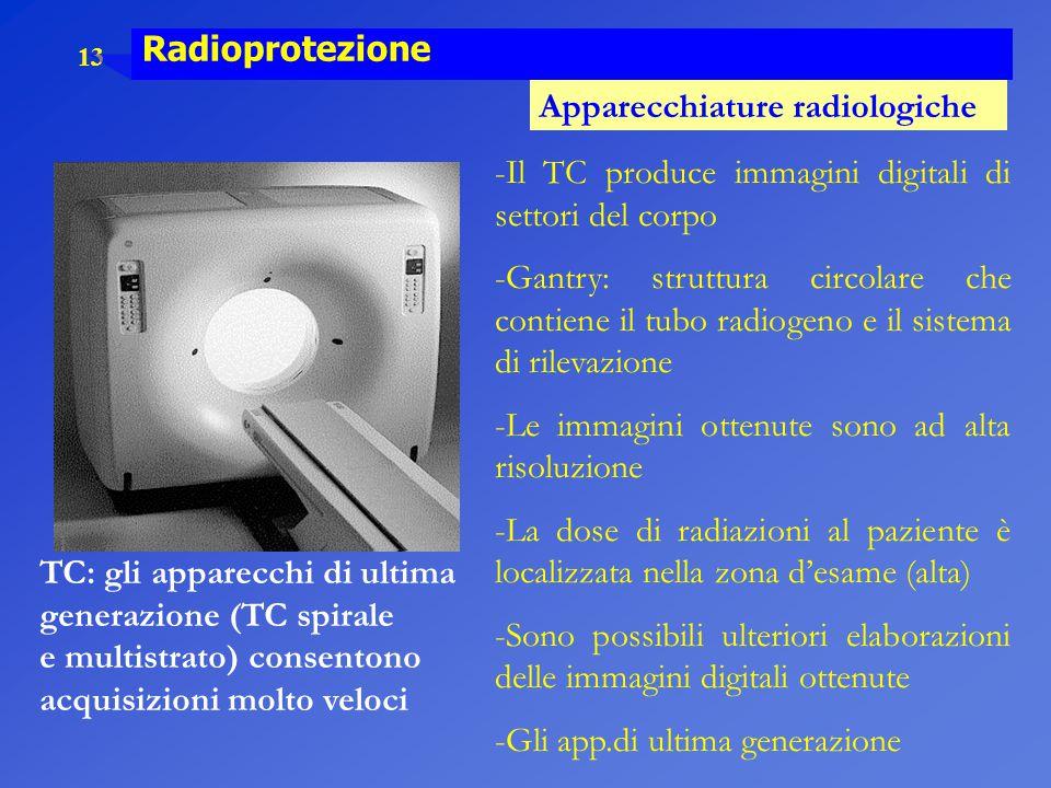 -Il TC produce immagini digitali di settori del corpo