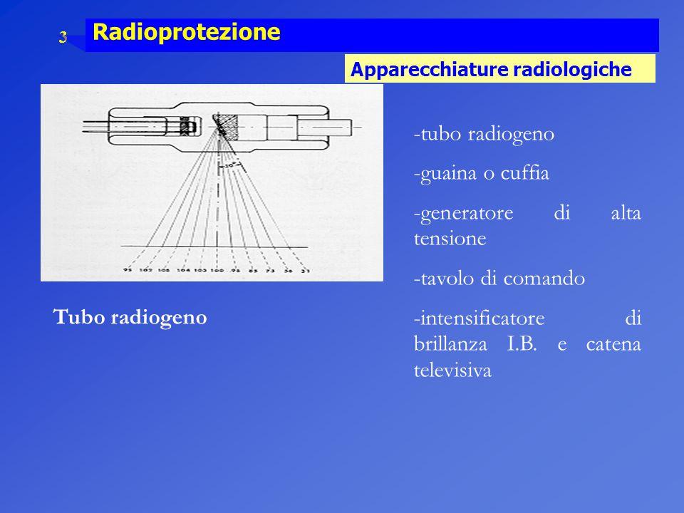 -generatore di alta tensione -tavolo di comando