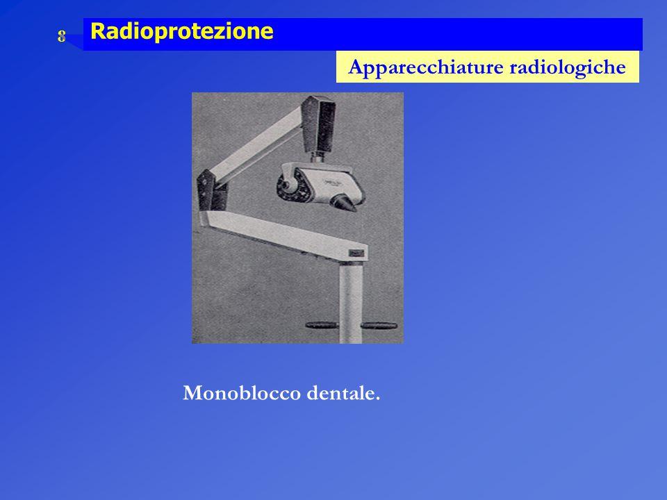 Radioprotezione Apparecchiature radiologiche Monoblocco dentale.