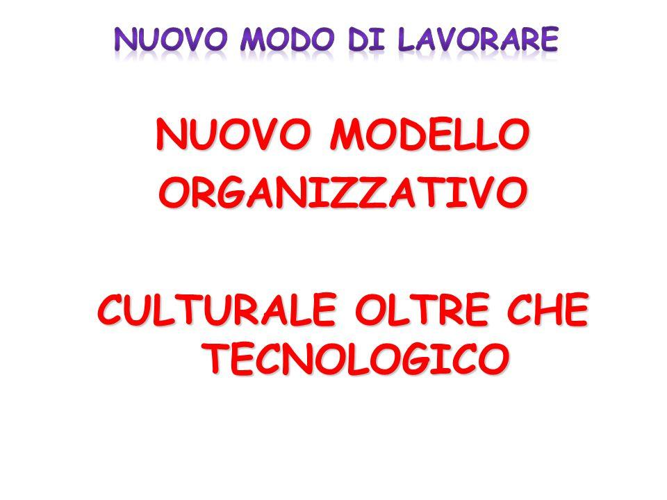 NUOVO MODELLO ORGANIZZATIVO CULTURALE OLTRE CHE TECNOLOGICO