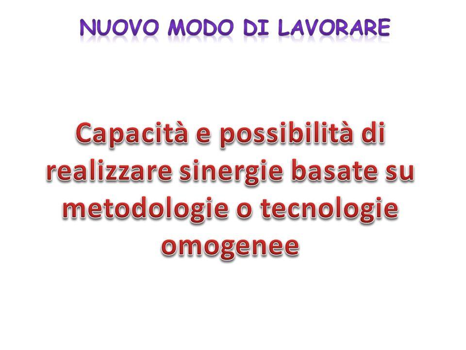 NUOVO MODO DI LAVORARE Capacità e possibilità di realizzare sinergie basate su metodologie o tecnologie omogenee.