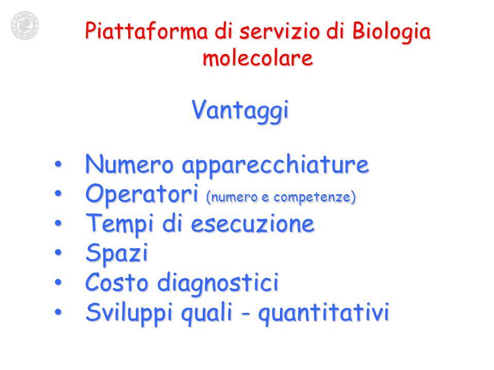 Piattaforma di servizio di Biologia molecolare