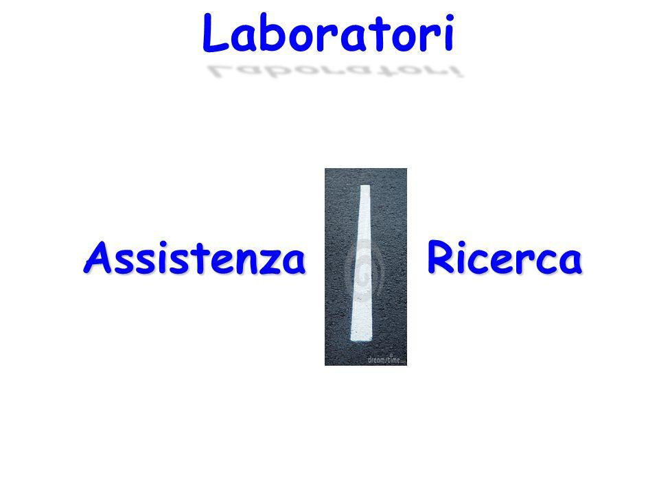 Laboratori Assistenza e Ricerca