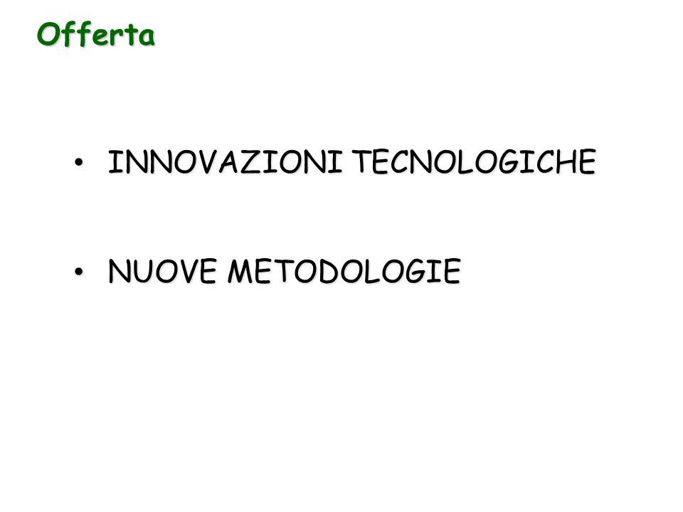 Offerta INNOVAZIONI TECNOLOGICHE NUOVE METODOLOGIE