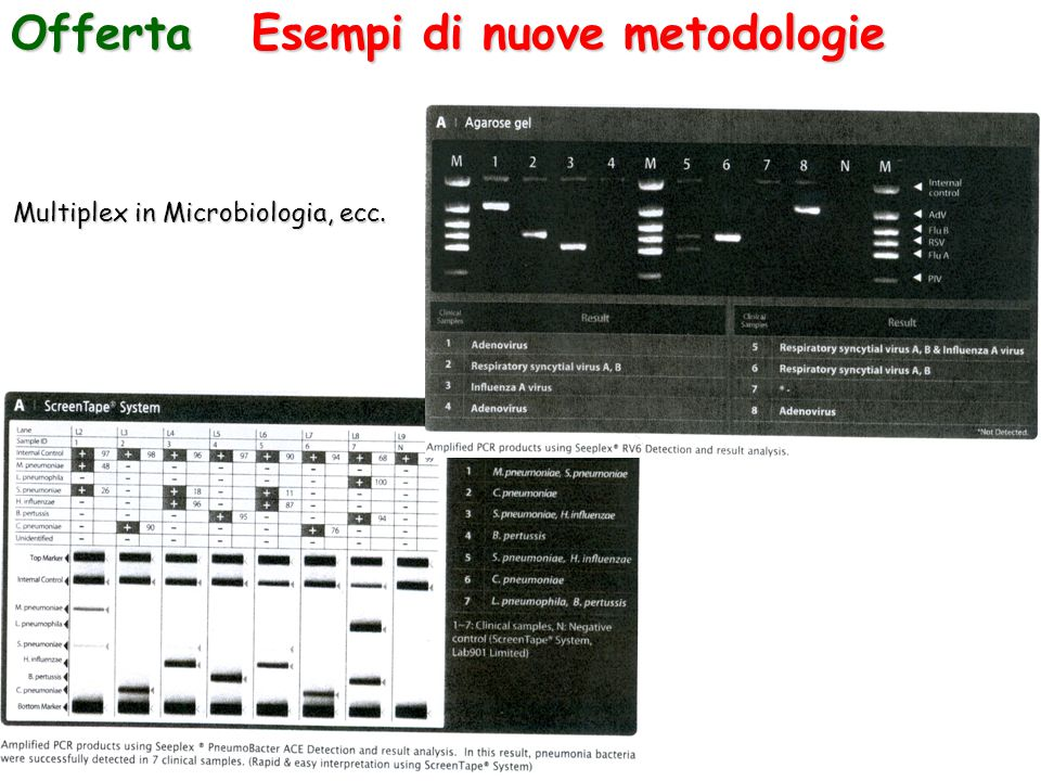 Esempi di nuove metodologie