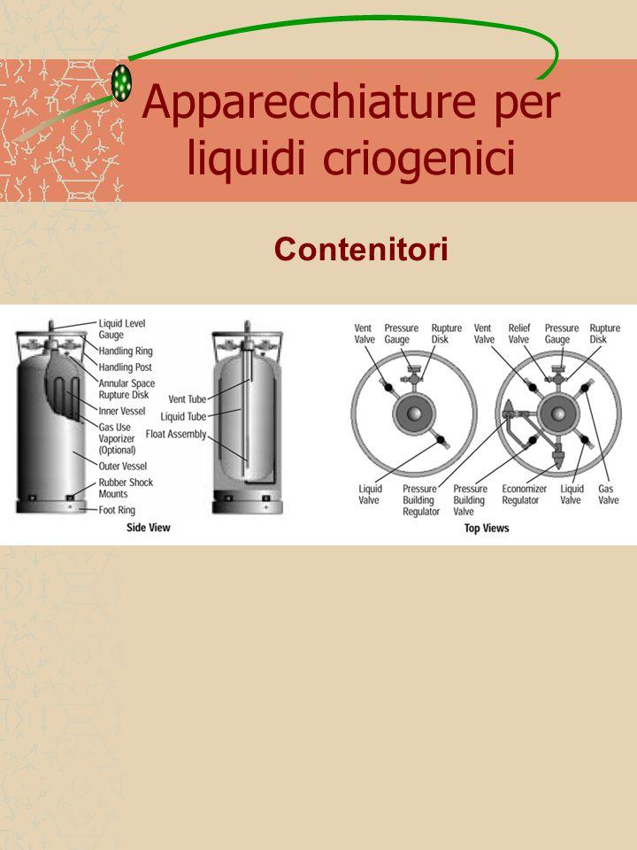 Apparecchiature per liquidi criogenici