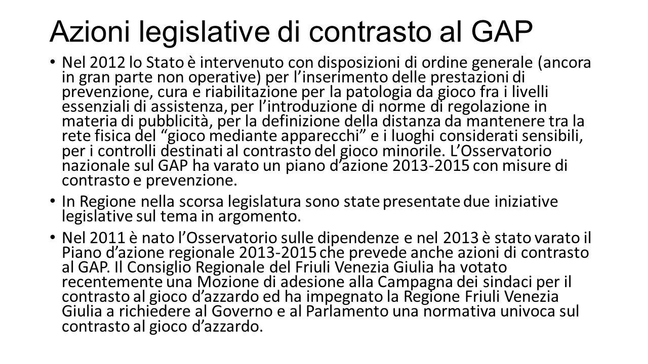 Azioni legislative di contrasto al GAP