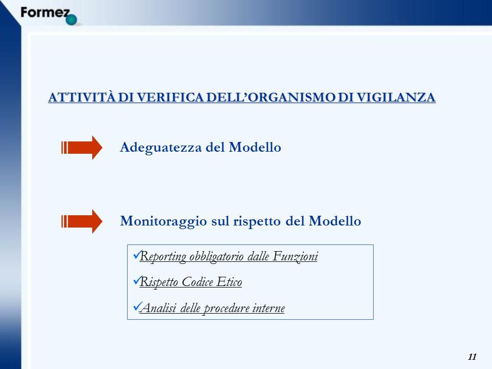 ATTIVITÀ DI VERIFICA DELL'ORGANISMO DI VIGILANZA