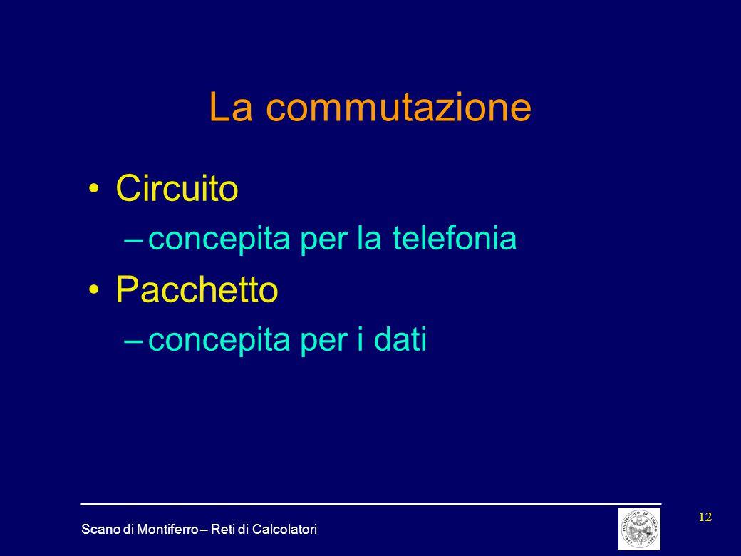 La commutazione Circuito Pacchetto concepita per la telefonia