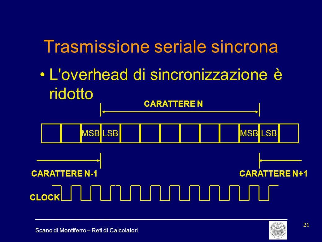 Trasmissione seriale sincrona