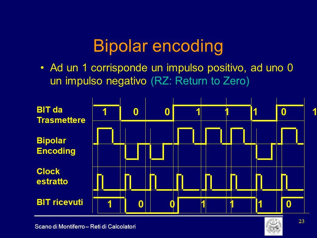 Bipolar encoding Ad un 1 corrisponde un impulso positivo, ad uno 0 un impulso negativo (RZ: Return to Zero)
