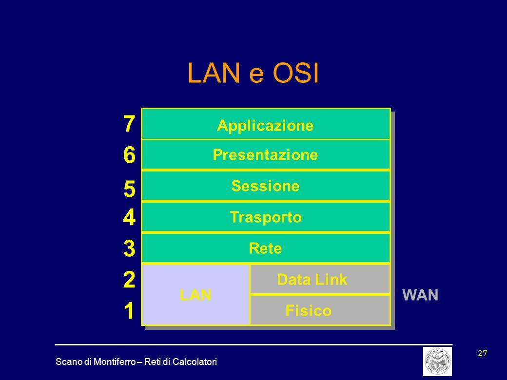 LAN e OSI 7 6 5 4 3 2 1 Applicazione Presentazione Sessione Trasporto