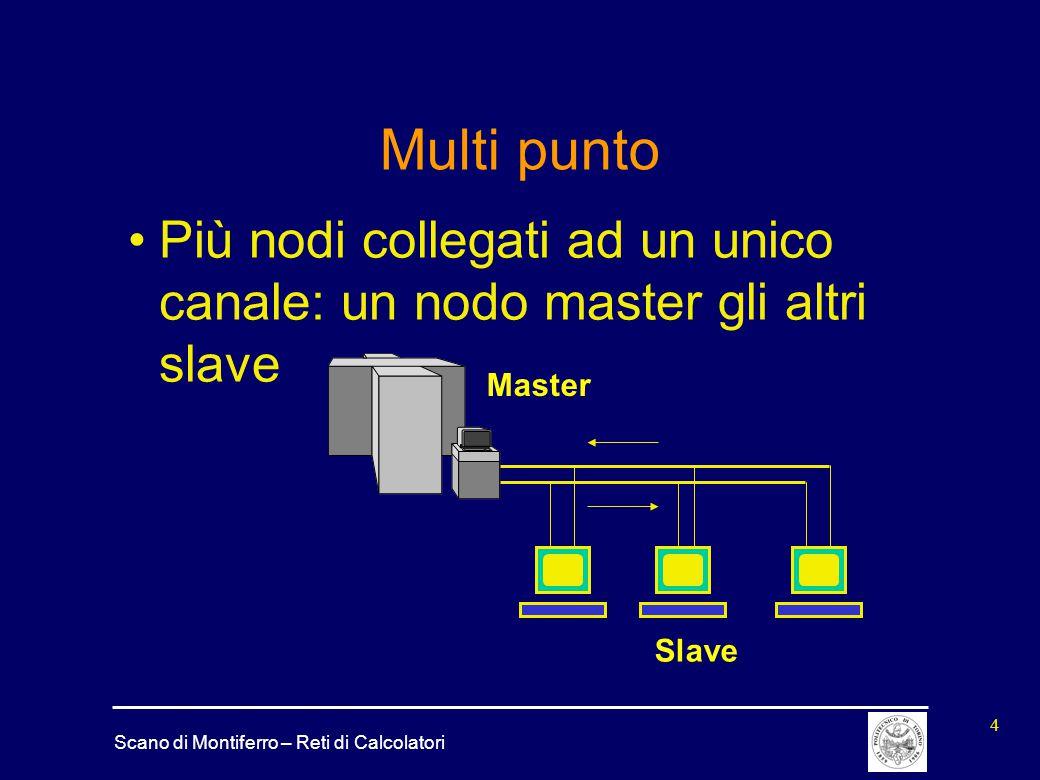 Multi punto Più nodi collegati ad un unico canale: un nodo master gli altri slave Master Slave