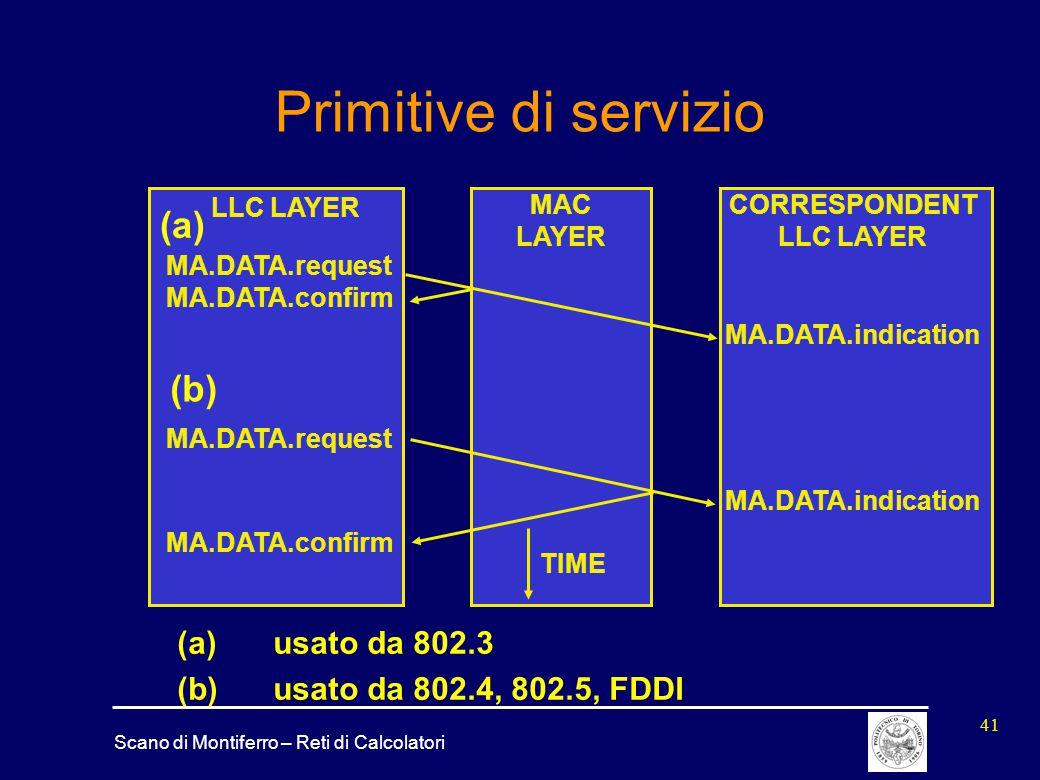 Primitive di servizio (a) (b) (a) usato da 802.3