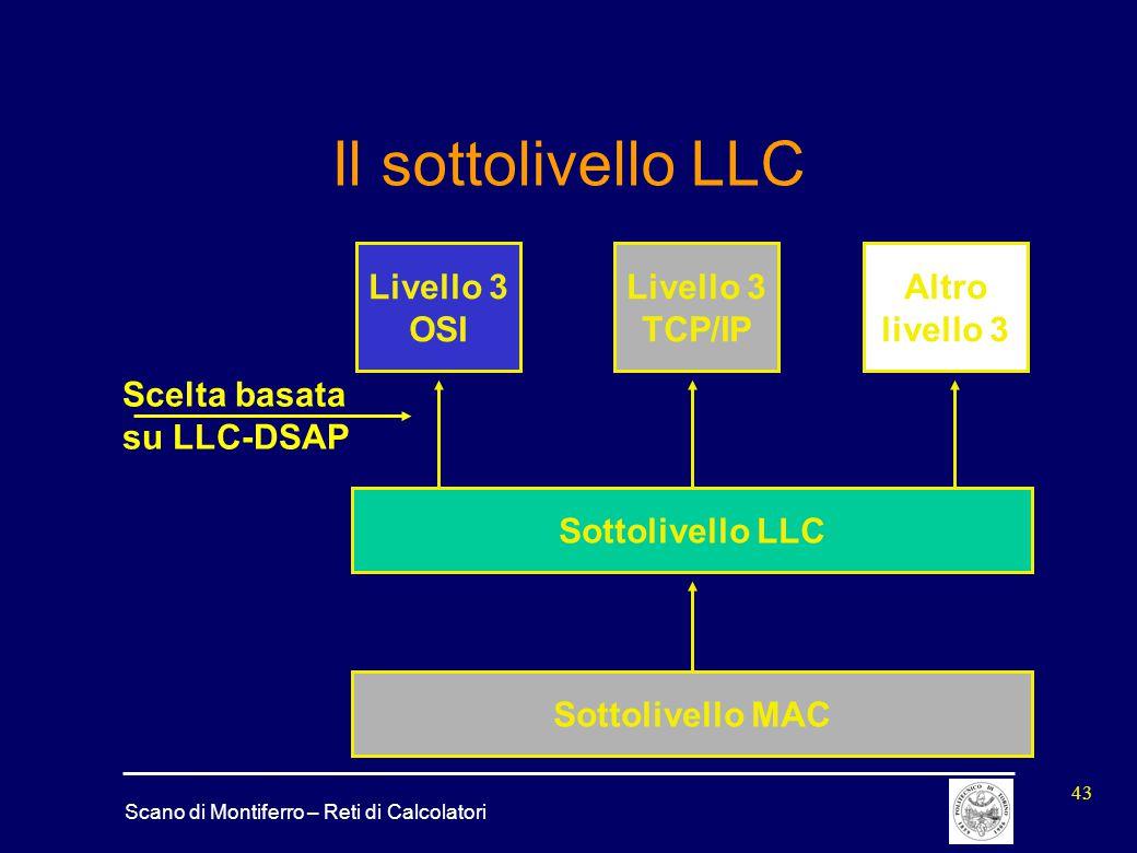 Il sottolivello LLC Livello 3 OSI Livello 3 TCP/IP Altro livello 3