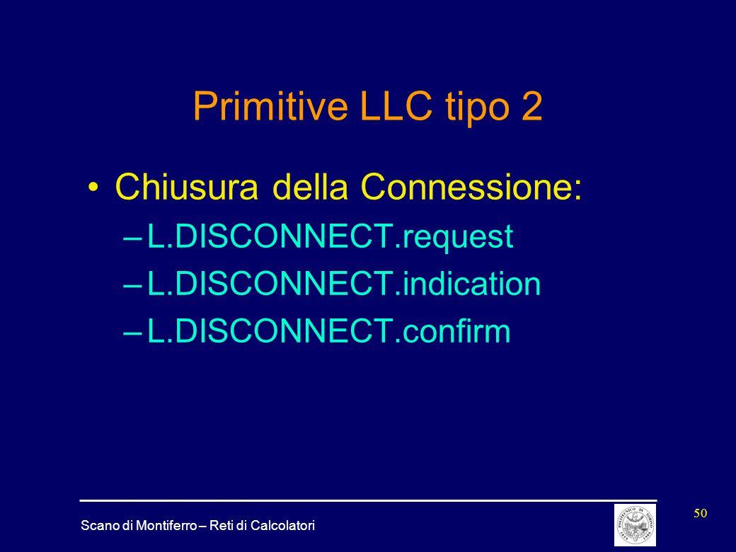 Primitive LLC tipo 2 Chiusura della Connessione: L.DISCONNECT.request