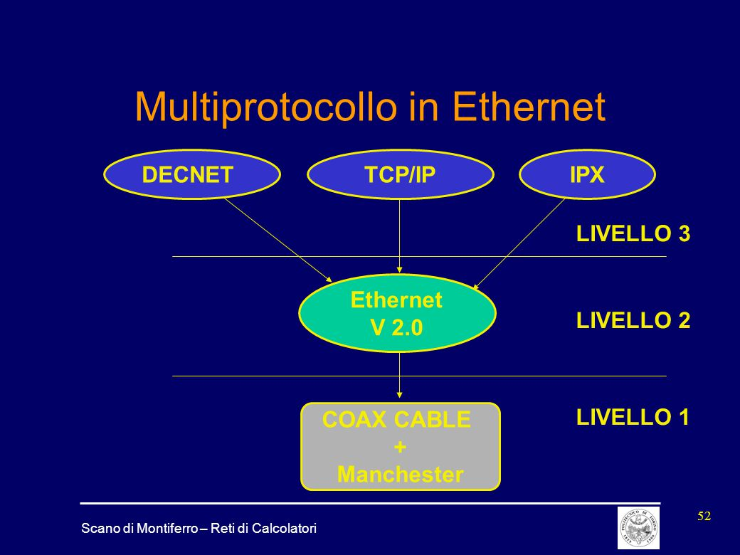 Multiprotocollo in Ethernet