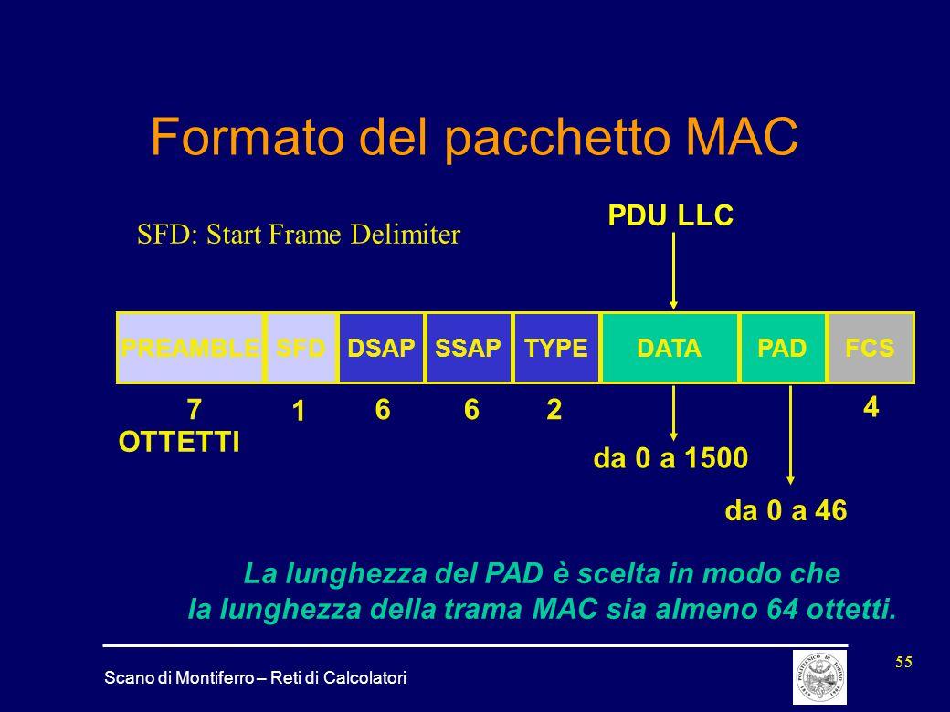 Formato del pacchetto MAC