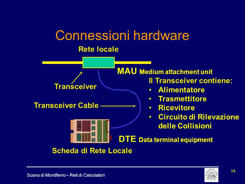 Connessioni hardware MAU Medium attachment unit