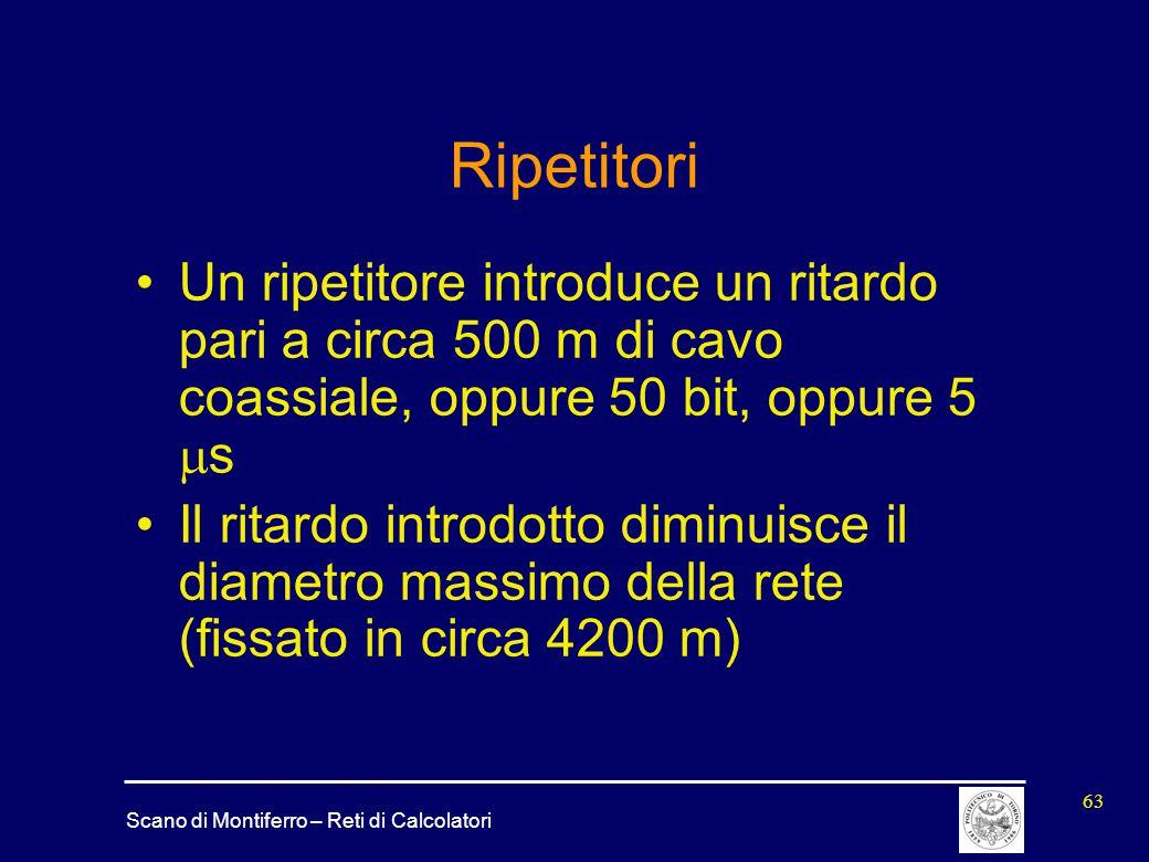 Ripetitori Un ripetitore introduce un ritardo pari a circa 500 m di cavo coassiale, oppure 50 bit, oppure 5 s.