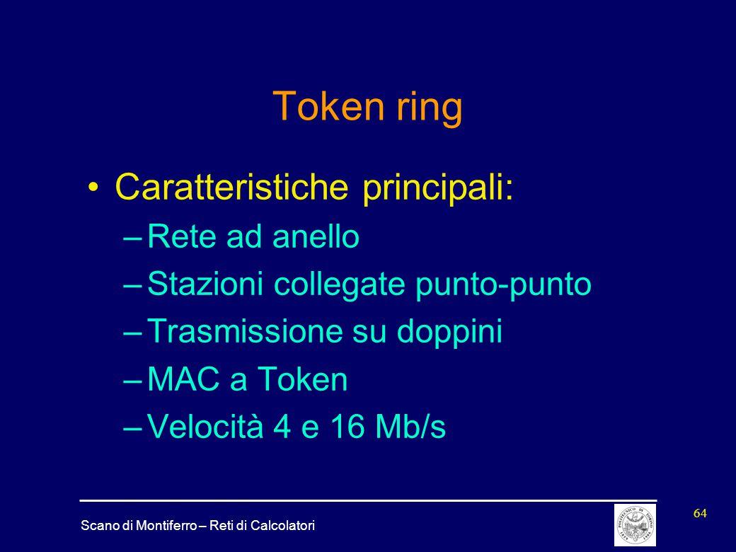 Token ring Caratteristiche principali: Rete ad anello