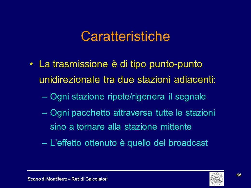 Caratteristiche La trasmissione è di tipo punto-punto unidirezionale tra due stazioni adiacenti: Ogni stazione ripete/rigenera il segnale.