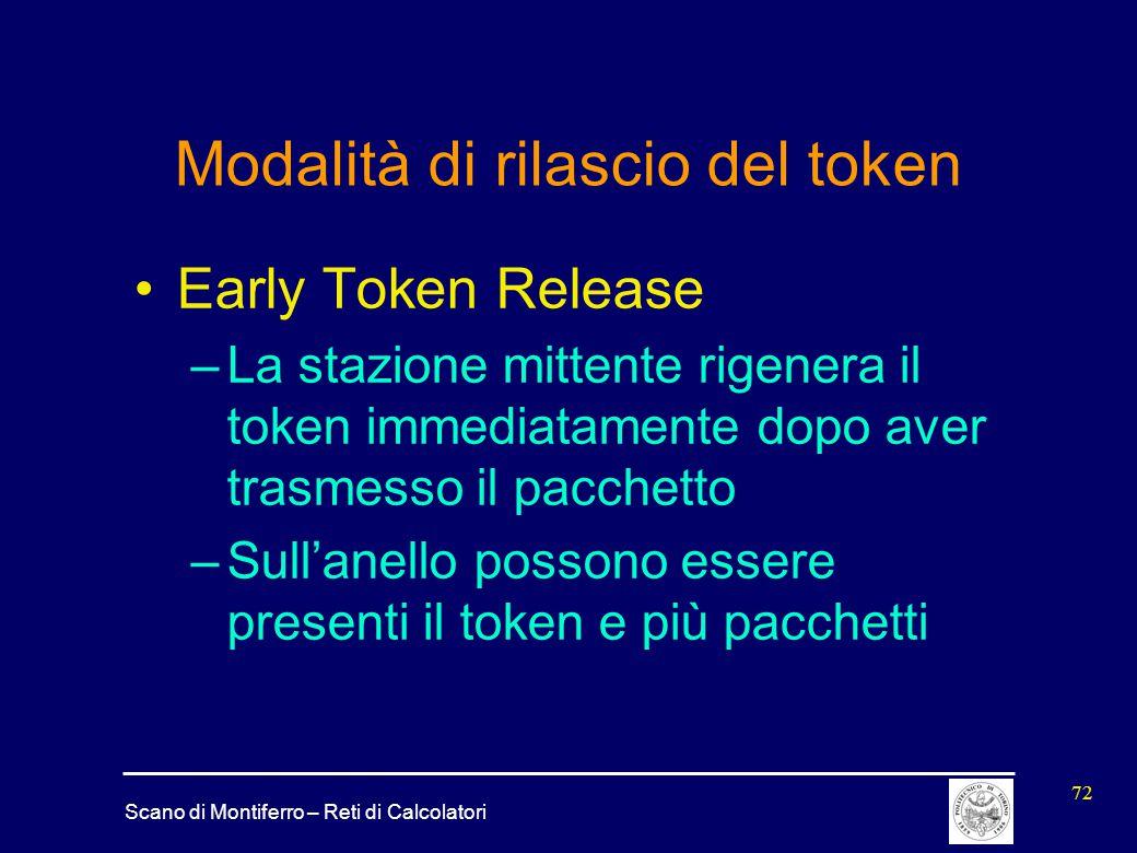 Modalità di rilascio del token