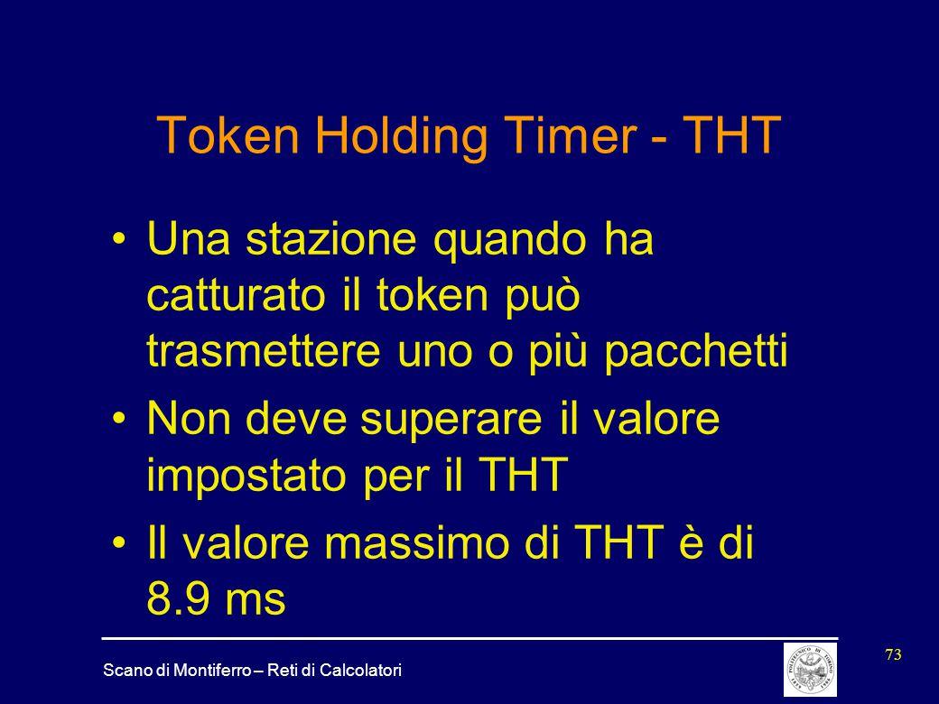 Token Holding Timer - THT