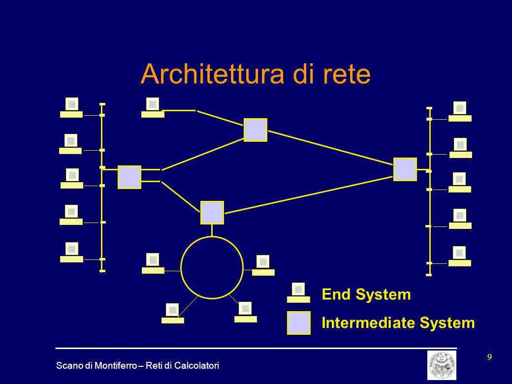 Architettura di rete End System Intermediate System