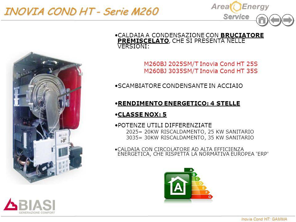 INOVIA COND HT - Serie M260 CALDAIA A CONDENSAZIONE CON BRUCIATORE PREMISCELATO, CHE SI PRESENTA NELLE VERSIONI: