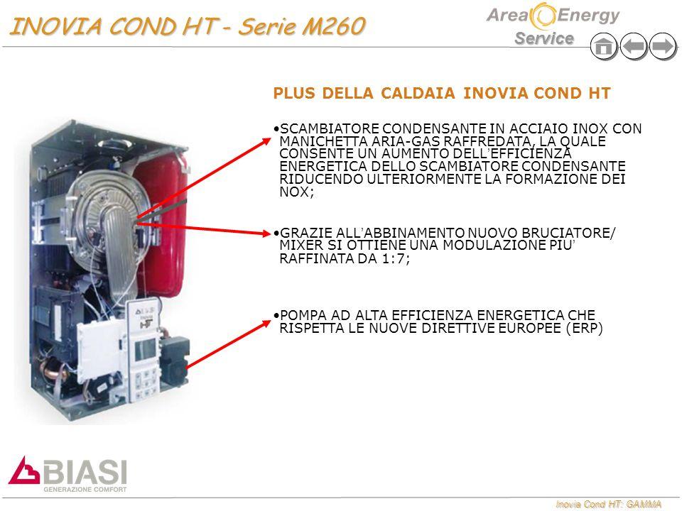 INOVIA COND HT - Serie M260 PLUS DELLA CALDAIA INOVIA COND HT
