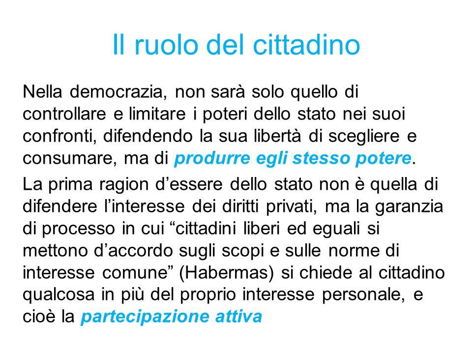 Il ruolo del cittadino