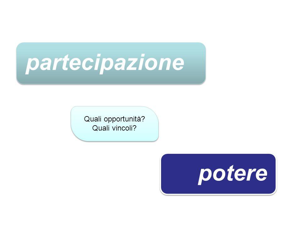 partecipazione Quali opportunità Quali vincoli potere