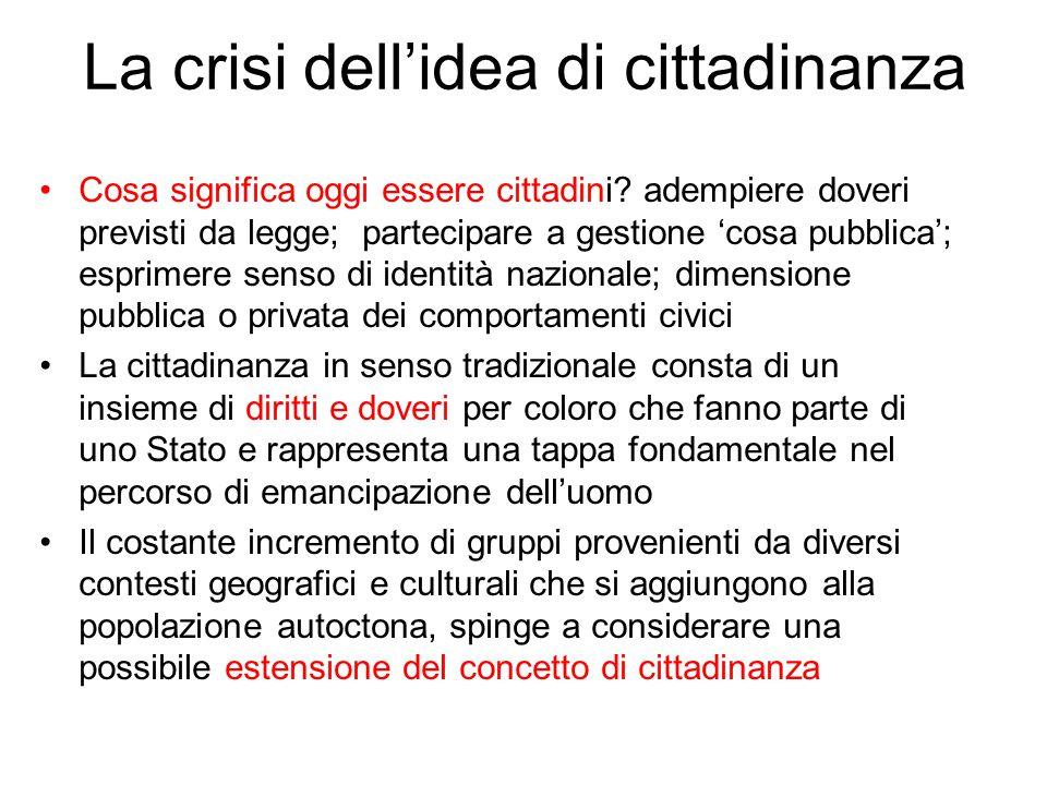 La crisi dell'idea di cittadinanza