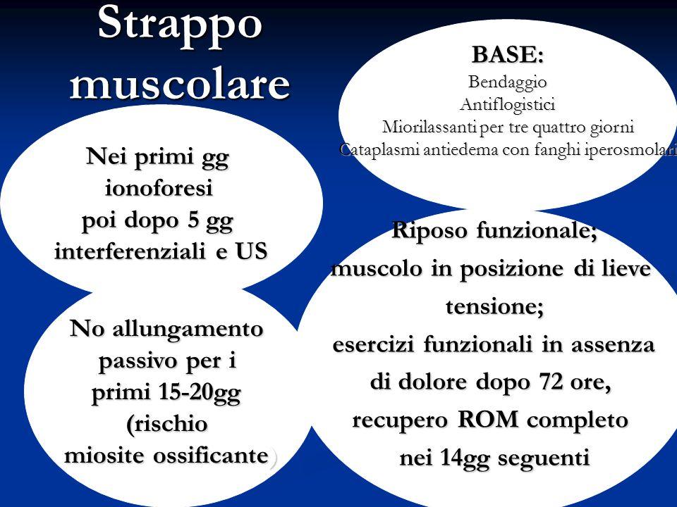 muscolo in posizione di lieve esercizi funzionali in assenza