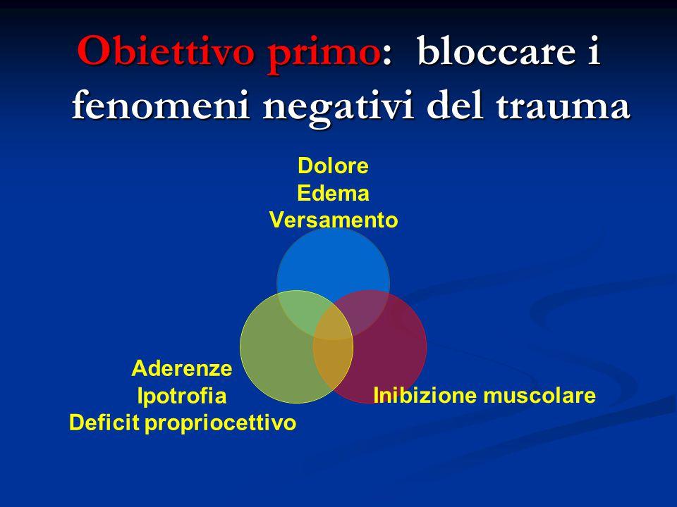 Obiettivo primo: bloccare i fenomeni negativi del trauma