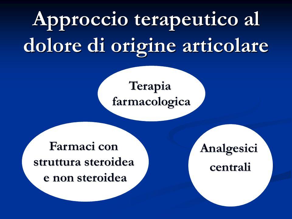 Approccio terapeutico al dolore di origine articolare